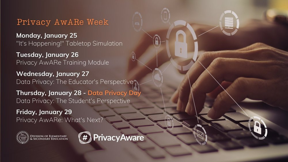 PRIVACY AWARE WEEK